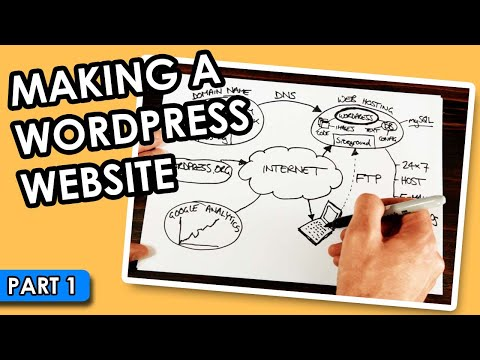 How to make your own business website - WORDPRESS FUNDAMENTALS (part 1)