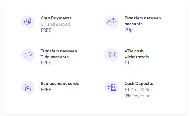 Tide Account Fees