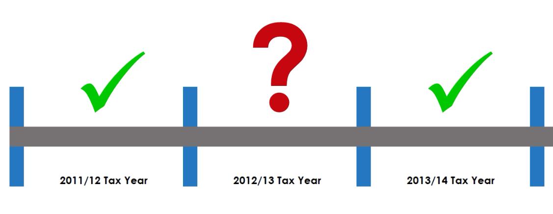 Tax Audit - Missing Interest